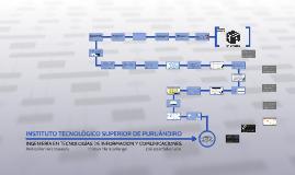 INSTITUTO TECNOLÓGICO SUPERIOR DE PURUÁNDIRO