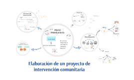 Copy of Elaboración de un proyecto de intervención comunitaria