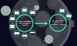 crear y configurar una actividad o recurso: