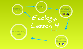 Copy of AP Biology Ecology Project