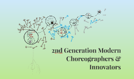 2nd Generation Modern Choreographers/Innovators