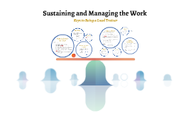 Sustaining and Managing the Work