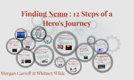 Copy of Finding Nemo 12 Steps of a Hero's Journey