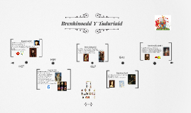 Brenhinoedd Y Tuduriad