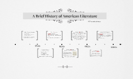 A Brief History of American Literature