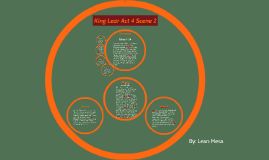 an analysis of king lears speeches in act 3 lear