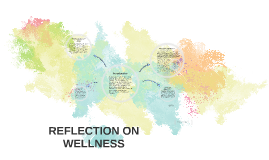 REFLECTION ON WELLNESS