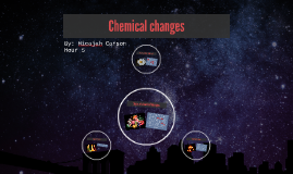 Copy of Chemical changes