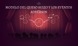 MODELO DEL QUESO SUIZO Y LOS EVENTOS ADVERSOS