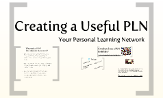 Copy of Creating a Useful PLN