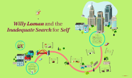 Willy Loman and the Inadequate Search for Self
