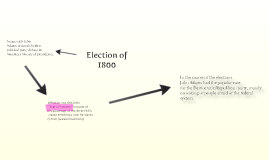 Presidential Election of 1800