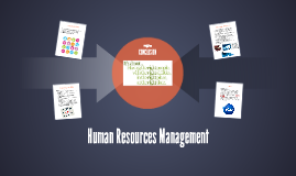 Human Resources Management