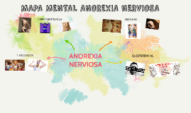 MAPA MENTAL ANOREXIA NERVIOSA