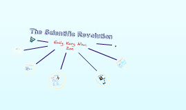 Copy of Scientific Revolution