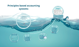 Principles based accounting systems lead to better financial