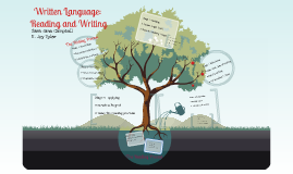 Copy of Written Language: Reading and Writing