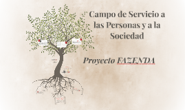 Proyecto FAZENDA