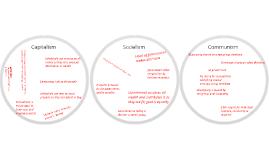 Copy of Economic System sort
