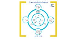 Proyecto Político-educativo de Gestión Regencia 2017-2018