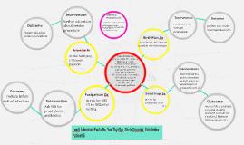 Postpartum Hemorrhage Concept Map.Chris Gunnink On Prezi