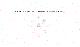 Cons of FGM (Female Genital Modification)
