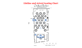 Aristel and Edeline Seating Diagram