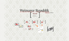 Copy of Weimarer Republik