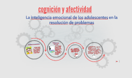 Copy of cognición y afectivdad