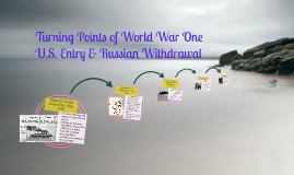 Turning Points of World War One