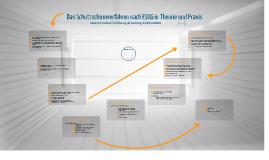Copy of Das Schutzschirmverfahren nach ESUG in Theorie und Praxis