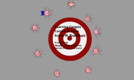 Copy of Learning Targets