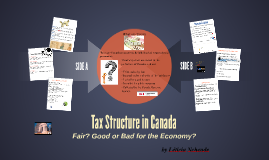 Tax Structure In Canada