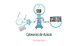Copy of Calaveras De Azucar