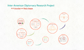 Inter-American Dipomacy Reseach Project