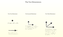 The Ten Dimensions