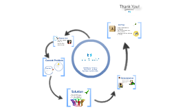 Giving Back Fund Prezi