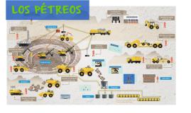 Copy of MATERIALES: LOS PÉTREOS