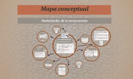 Copy of Mapa conceptual sobre las modalidades de la compraventa