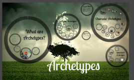 What Makes a Hero? Archetype Notes