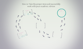 How to: Take the proper steps and successfully work with you