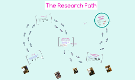 Copy of The Research Path