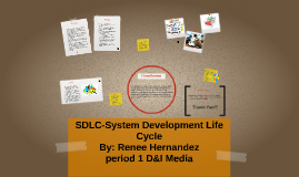 SDLC-System Development Life Cycle