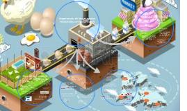 Importancia de los espacios industriales en la economía