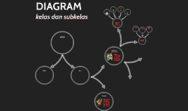 Diagram k by rahayu damayanti on prezi ccuart Images