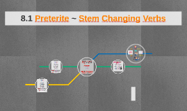 8.1 Preterite ~ Stem Changing Verbs