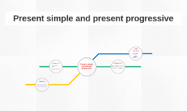 Copy of Present simple  and present progressive