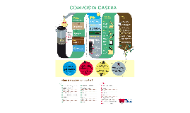 Cómo hacer composta casera - metroscubicos.com