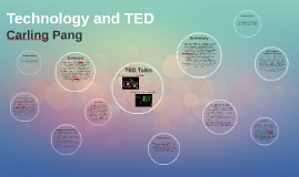 Technology and TED