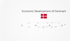 Economic Development of Denmark